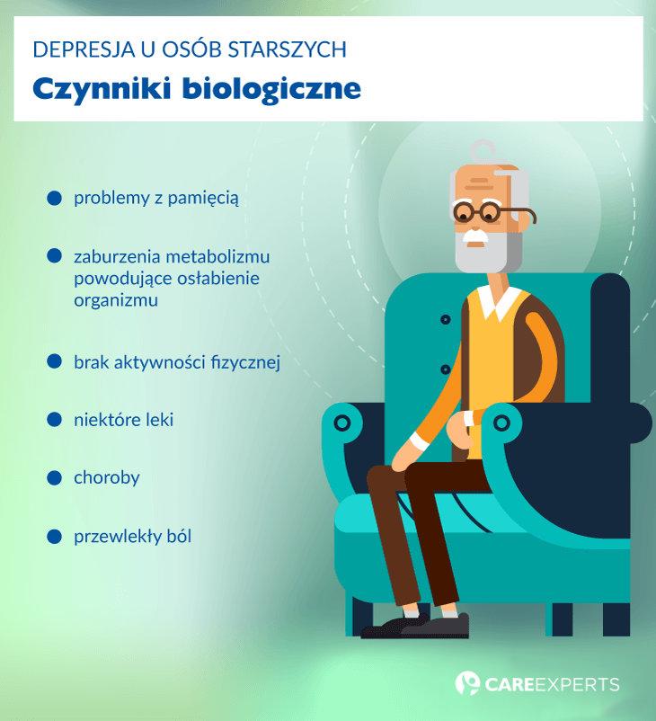 depresja uosob starszych - czynniki biologiczne