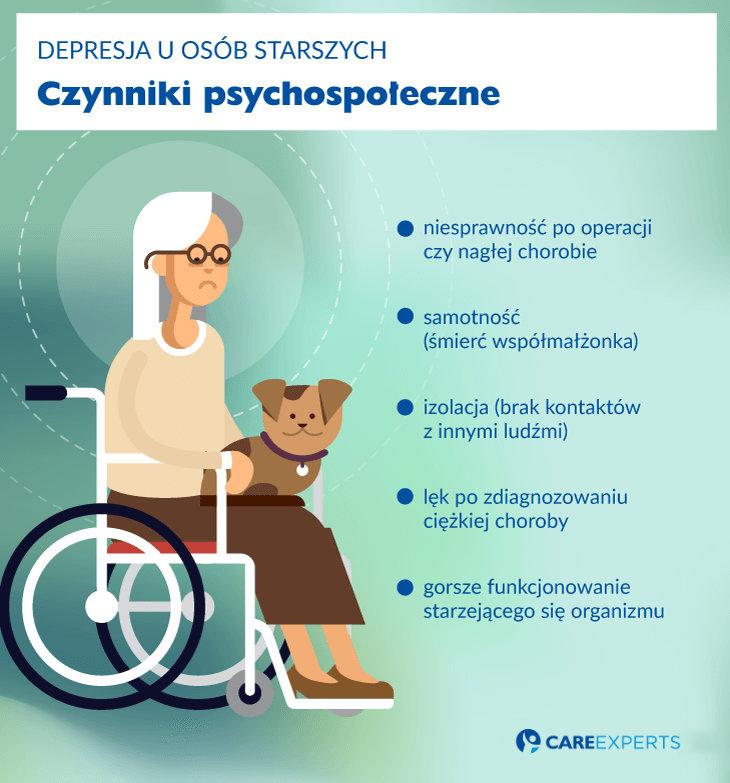 depresja uosob starszych - czynniki psychospoleczne