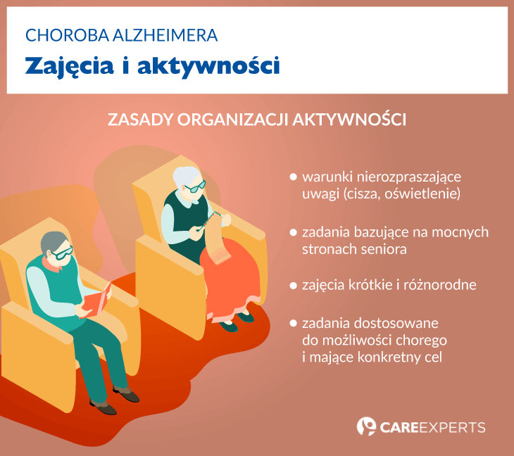Opieka nadchorym naalzheimera - zajecia