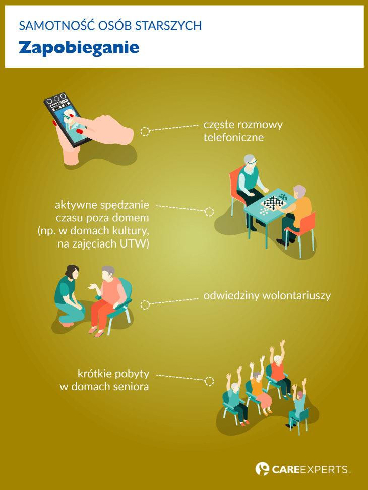 samotnosc seniorow - zapobieganie