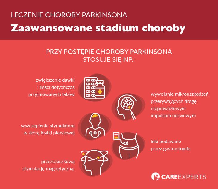choroba-parkinons leczenie - zaawansowane stadium