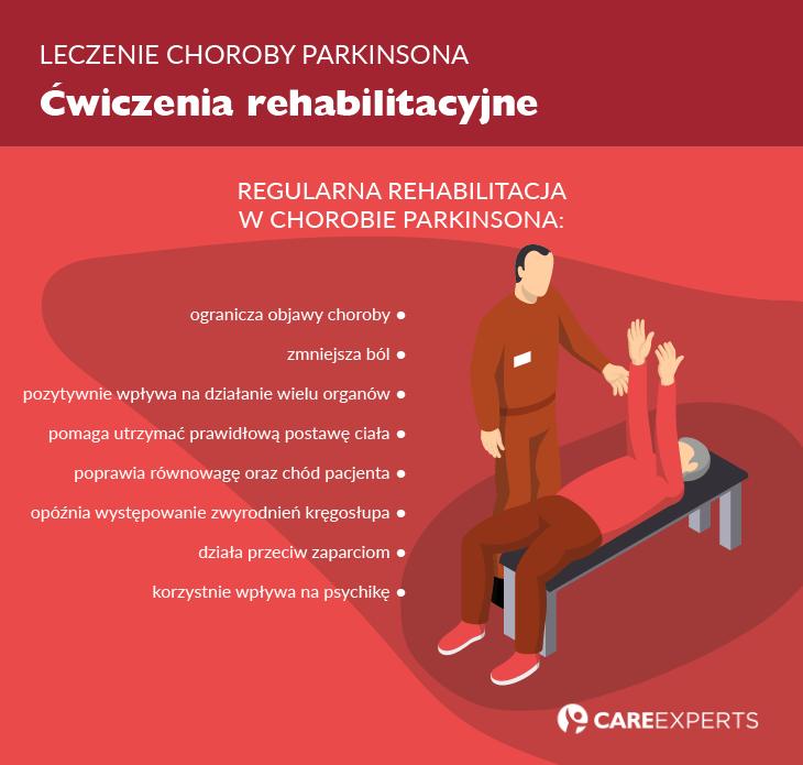 Choroba Parkinsona leczenie - Ćwiczenia rehabilitacyjne